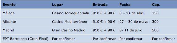 Estrelas do Poker Arranca em Málaga 101