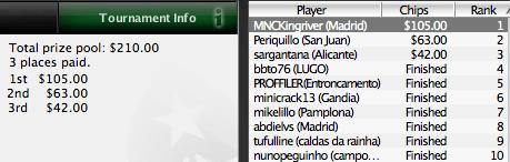 Iberian PokerNews League - Vitória Foi Para Espanha 101