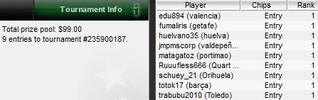 "IBERIAN POKER LEAGUE de PokerStars: ""Babit0"", ganador del torneo del Lunes 22 de Marzo 102"