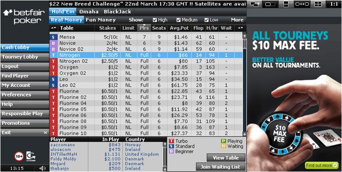 Hoje às 20:35 Pokernews Series ,000 Adicionados na Betfair Poker 101