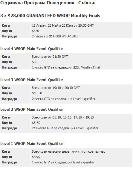 Онлайн Квалификации за WSOP в Betfair 101