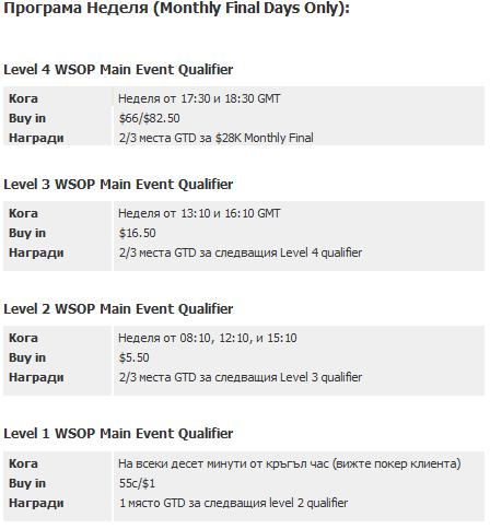 Онлайн Квалификации за WSOP в Betfair 102