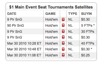 Vá às World Series of Poker 2010 com a Full Tilt Poker 102