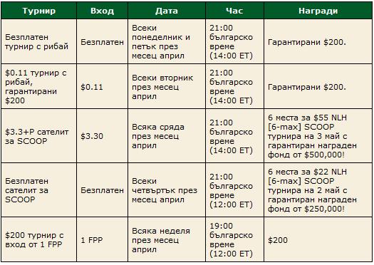 SCOOP квалификации само за българи в PokerStars 101