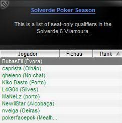 9 jogadores garantem lugar na Etapa #6 do Solverde Poker Season 101