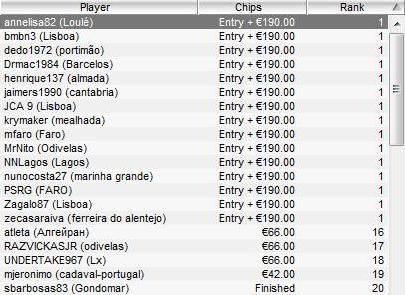 Satélite Online Garantiu 15 Entradas para próxima etapa PokerStars Solverde Poker Season 101