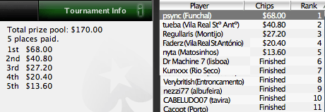 Dário psync Ascenção Vence Primeiro Portugal ao Vivo na PokerStars 101