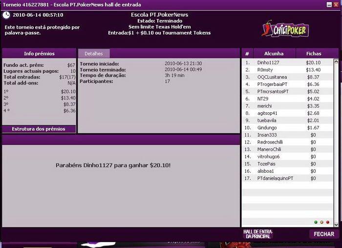 Dinho1127 arrasa na 7ª Etapa Liga PT.PokerNews Chillipoker 101