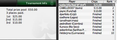 João Tueba Pereira Venceu na PokerStars 101