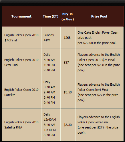 English Poker Open Satellites on Cake Poker 101