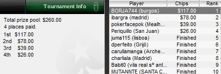 "IBERIAN POKER LEAGUE de PokerStars: ""BORJA774"", ganador del torneo del Domingo 27 de junio 101"