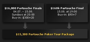 Класирайте се на Partouche Poker Tour с bwin 101
