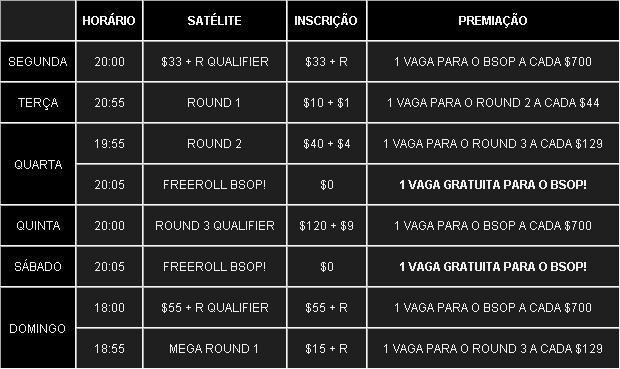 Grade de Satélites Online para a Sexta Etapa do BSOP 2010 - Rio de Janeiro 101