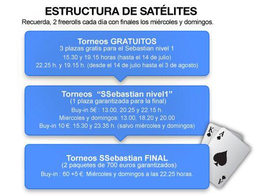 ¡Participa en el San Sebastián Poker Open! 101