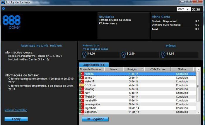Vitória de pedroabm na Iberian e ruicaca bisa na Liga PT.PokerNews 102
