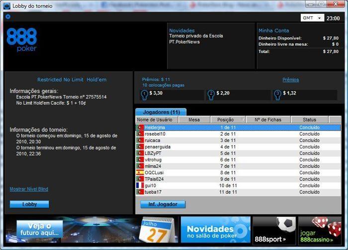 Liga PT.PokerNews: Hélder helderjma Atilano Vence 5ª Etapa 101