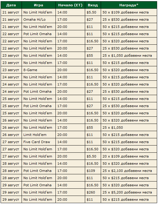 Сателити за WCOOP с гарантирани места 101