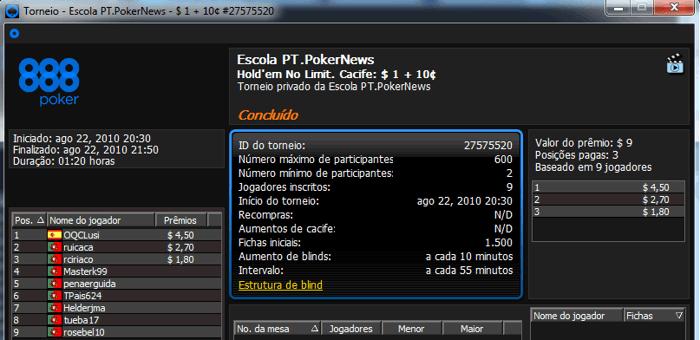 Liga PT.PokerNews: Vitor Mendonça Vence 6ª Etapa 101