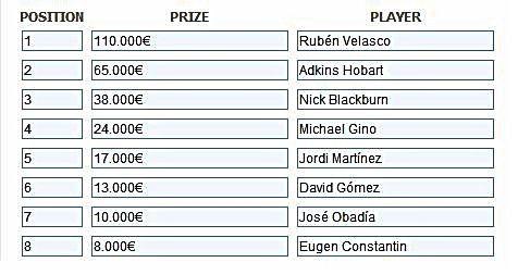 Full Tilt Poker Series Madrid: Rubén Velasco, ganador final 101