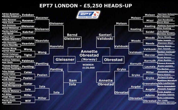 EPT London Main Event dag 2 - Annette vant £5.250 H2H øvelsen 102