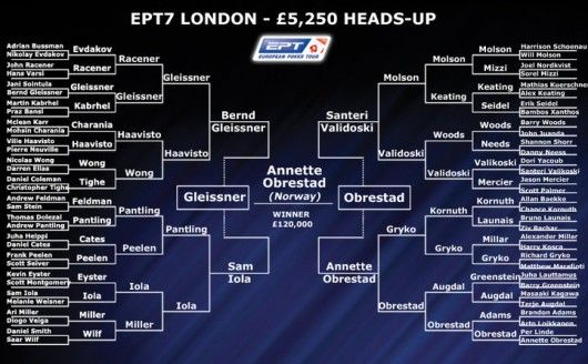 EPT London  - David Vamplew vant over John Juanda 102