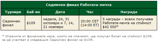 Спечелете договор за игра в PokerStars на стойност  000! 103