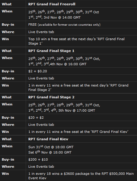 Check out the full schedule of qualifiers on 888 Poker