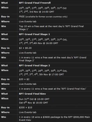 888poker atrankinių turnyrų tvarkaraštis