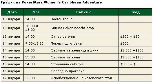 Дамски покер турнири PCA 2011 102