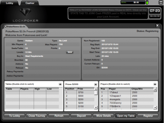 Club PokerNews eksklusive .500 freeroller hos Lock Poker 16.november kl 16:05 EST 102