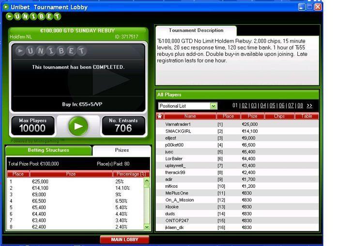 Покер блог на Славен Попов: Победа 101