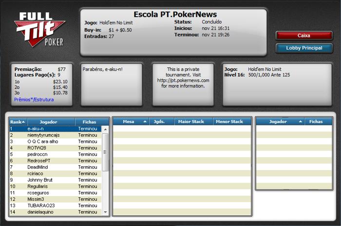 Liga PT.PokerNews - e-aku-n conquista etapa na Full Tilt Poker 101