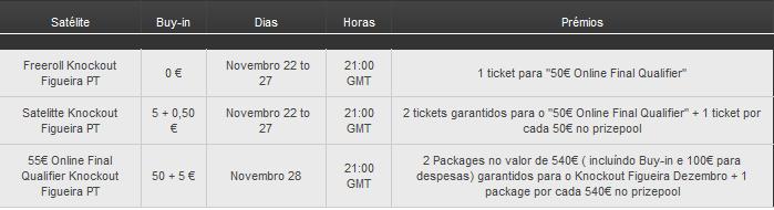 Poker770 oferece entradas para o Knock-Out Figueira Poker Tour etapa de Dezembro 101