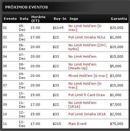 Vem Aí o PokerStars Latin American Championship of Online Poker 101