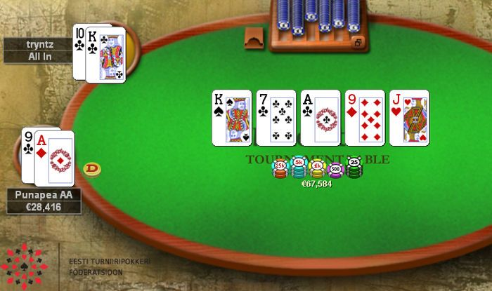 """Pokkeri meistrivõistluste naisteturniiri võitis """"Punapea AA"""" 101"""