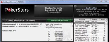 Dos segundos puestos españoles en torneos online del domingo 101