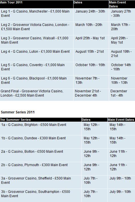 More Grosvenor UK Poker Tour (GUKPT) 2011 Details Announced 101