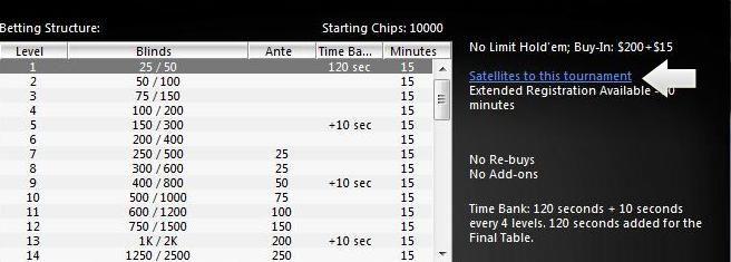 Amanhã à Noite Joga-se o Main Event PT Poker Series 104