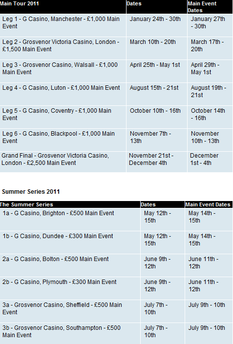 Check out the full 2011 GUKPT Schedule