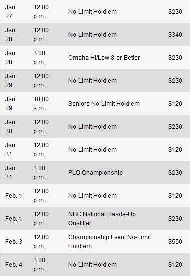 Las Vegas Grinder: Venetian e Caesars Palace organizam serie de torneios 102