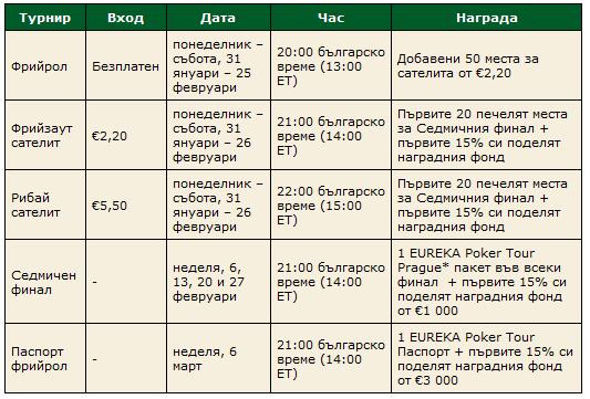 *Първият турнир от EUREKA Poker Tour ще се състои в Прага от 16 до 20 март, 2011 година. За подробности във връзка с турнира, както и останалите събития от серията, посетете страницата на EUREKA Poker Tour.