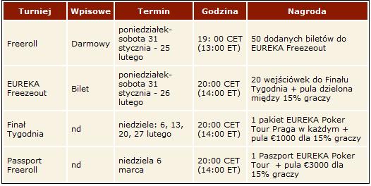 HESOP, Eureka Poker Tour, Unibet Open - Idealne turnieje dla Polaków 102