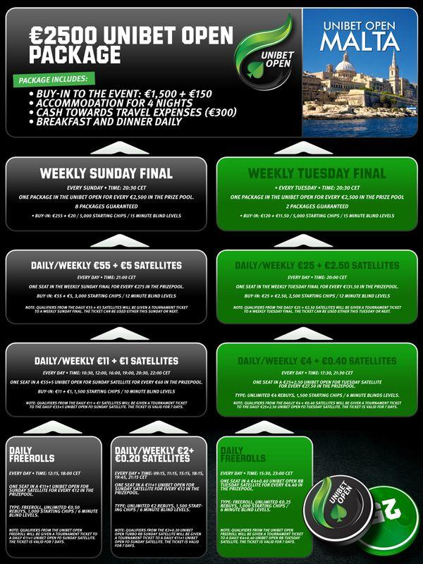 HESOP, Eureka Poker Tour, Unibet Open - Idealne turnieje dla Polaków 103
