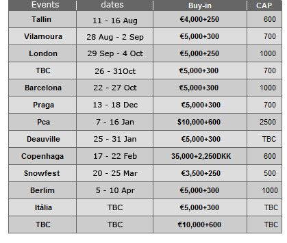 Objavljen kalendar za European Poker Tour 2010 101