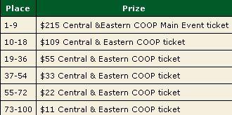 CEECOOP Depositor Freeroll turnir na PokerStarsu 101