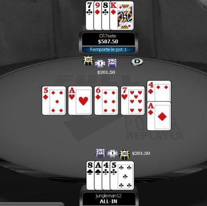 Cristiano Ronaldo na Full Tilt Pokeru protiv Patrik Antoniusa i jungleman12 101