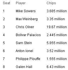 PokerStars Caribbean Adventure: Chris Oliver je nezaustavljiv! 101