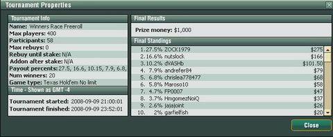 ZOCK1979 pobedio na Finalnom Freeroll-u .000  za Avgust!!! 101