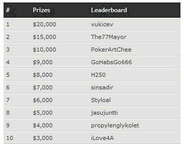 Race PokerNIka.com Septembra meseca - 30. Sept. 101