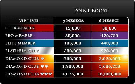 Manison Poker: +20$ automatski na prvi depozit od  104